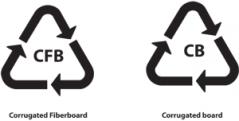 Chinese Rohs symbols